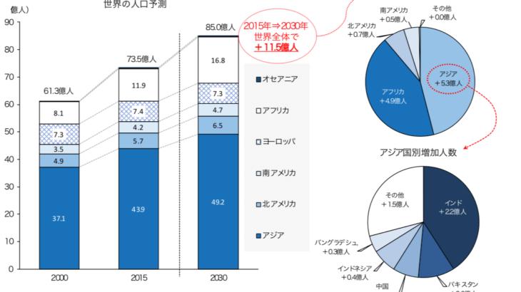 9295d37747809e2ad04e0d6731e3bc0e 730x410 - 未来の日本に起こること。-内閣府「2030年展望と改革 タスクフォース報告書」を参考に-